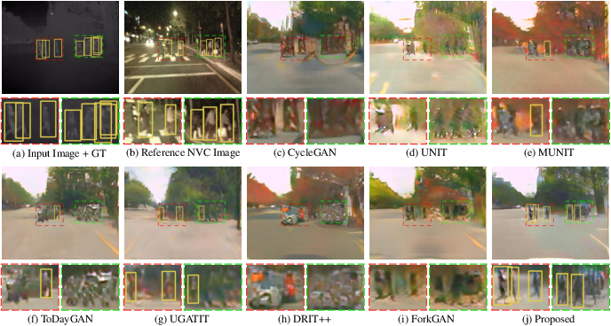 Figure 3 for Thermal Infrared Image Colorization for Nighttime Driving Scenes with Top-Down Guided Attention