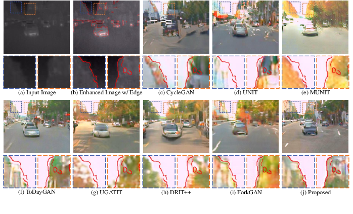 Figure 4 for Thermal Infrared Image Colorization for Nighttime Driving Scenes with Top-Down Guided Attention