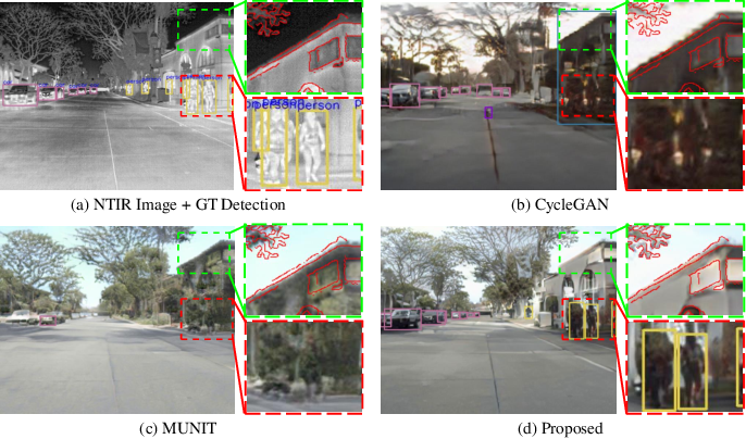 Figure 1 for Thermal Infrared Image Colorization for Nighttime Driving Scenes with Top-Down Guided Attention