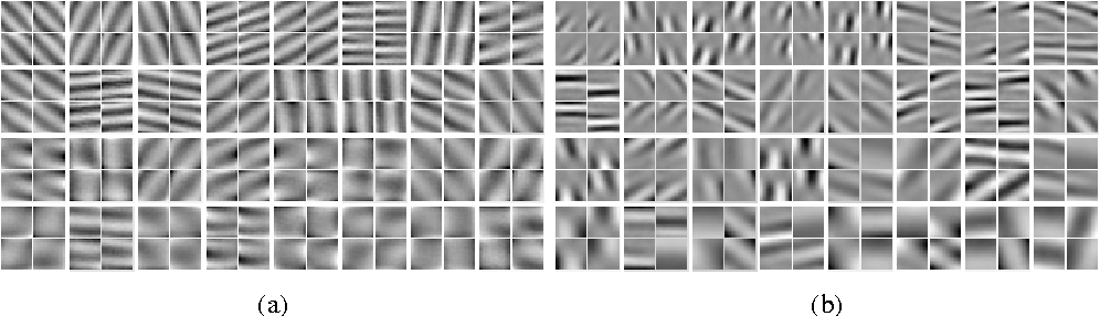 Figure 4 for Unsupervised Feature Learning from Temporal Data