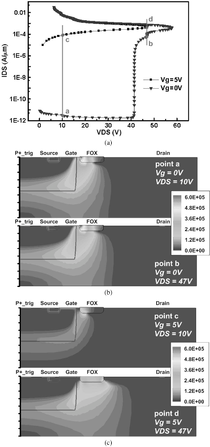 Esd Protection Design With Lateral Dmos Transistor In 40 V Bcd Double Diffused Mos Technology Semantic Scholar