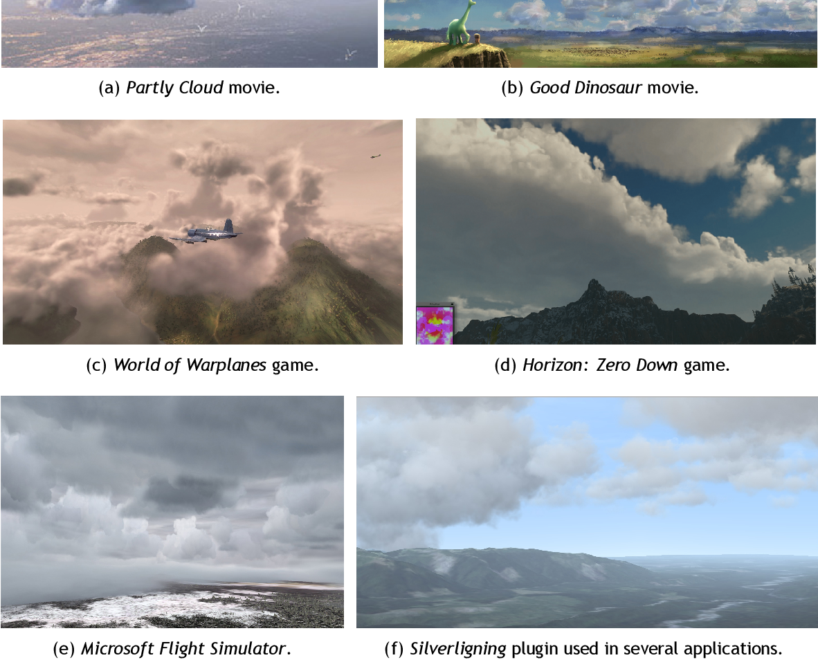 PDF] Realistic simulation and animation of clouds using
