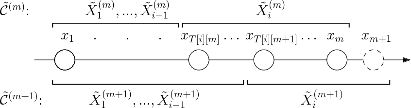 Figure 4 for Fast Exact k-Means, k-Medians and Bregman Divergence Clustering in 1D