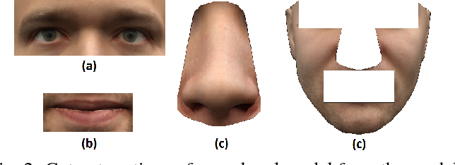 Figure 2 for 3D Face Reconstruction with Region Based Best Fit Blending Using Mobile Phone for Virtual Reality Based Social Media