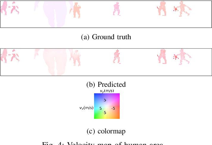 Figure 4 for Human Segmentation with Dynamic LiDAR Data