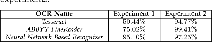 Figure 2 for A Generic Method for Automatic Ground Truth Generation of Camera-captured Documents