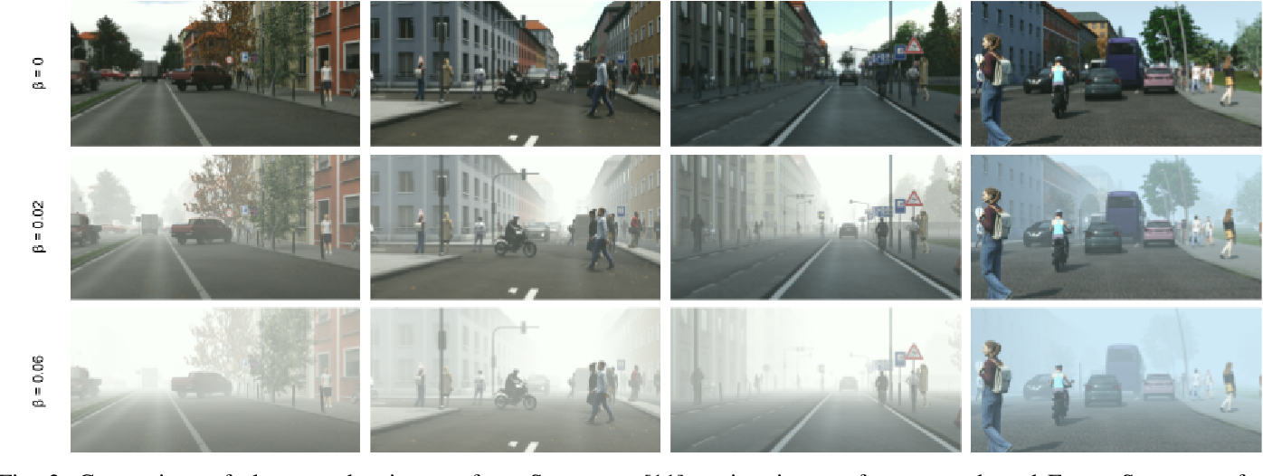 Figure 3 for Semantic Understanding of Foggy Scenes with Purely Synthetic Data