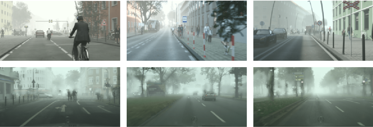 Figure 4 for Semantic Understanding of Foggy Scenes with Purely Synthetic Data