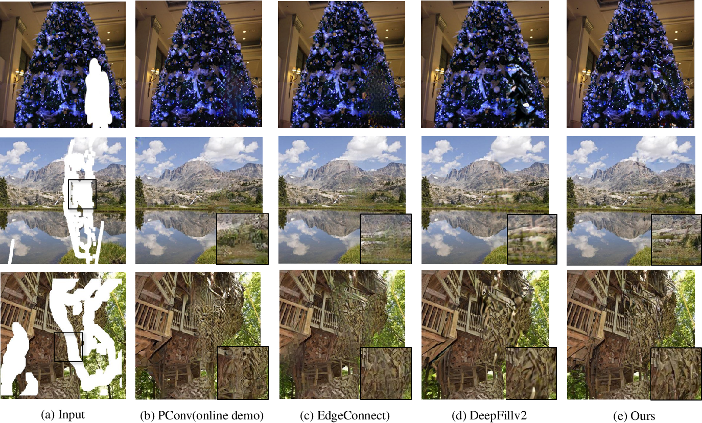 Figure 4 for Texture Transform Attention for Realistic Image Inpainting