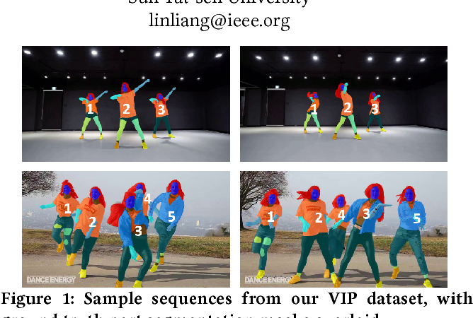 Figure 1 for Adaptive Temporal Encoding Network for Video Instance-level Human Parsing