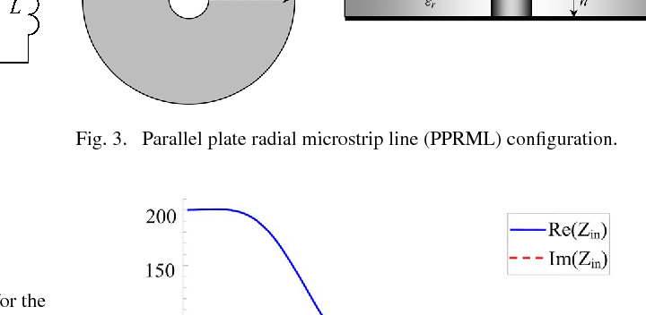 Figure 1 from Analytical Calculation of Impedance Matching for Probe