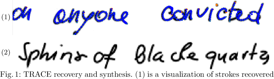 Figure 1 for TRACE: A Differentiable Approach to Line-level Stroke Recovery for Offline Handwritten Text