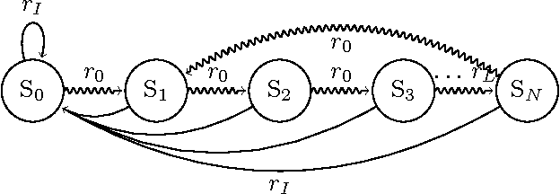 Figure 1 for Generalised Discount Functions applied to a Monte-Carlo AImu Implementation