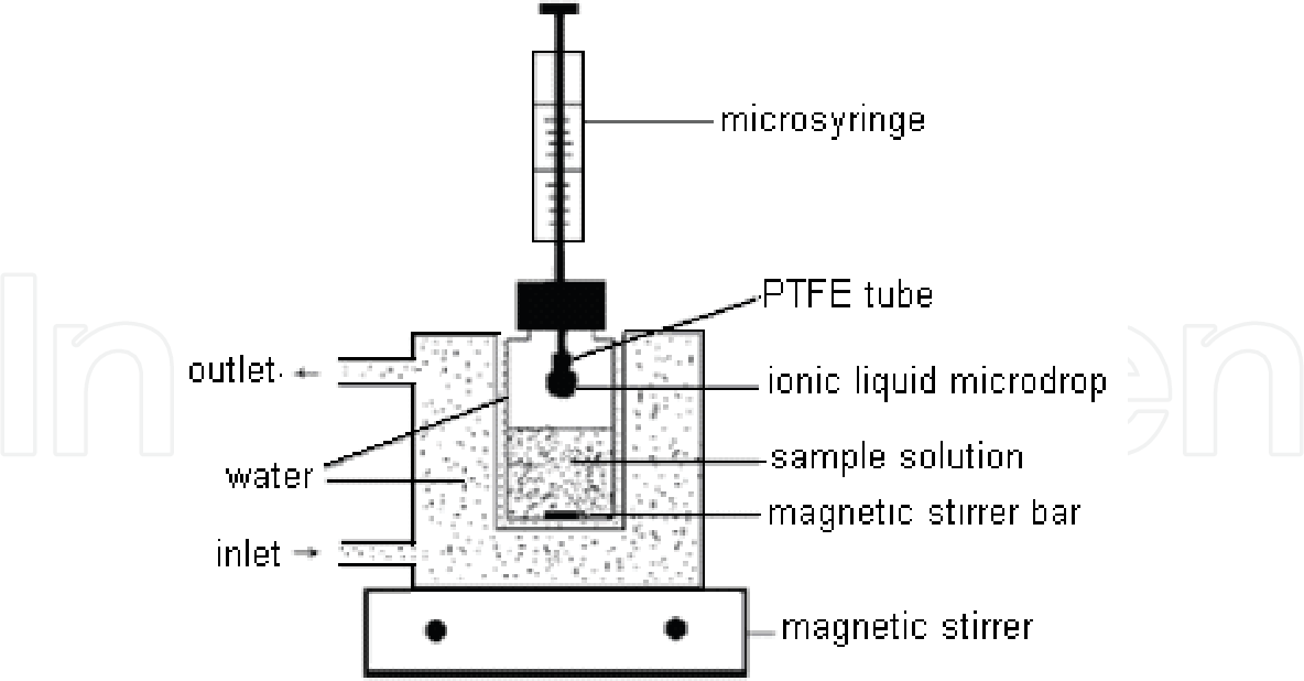 on water chemistry schematic diagram