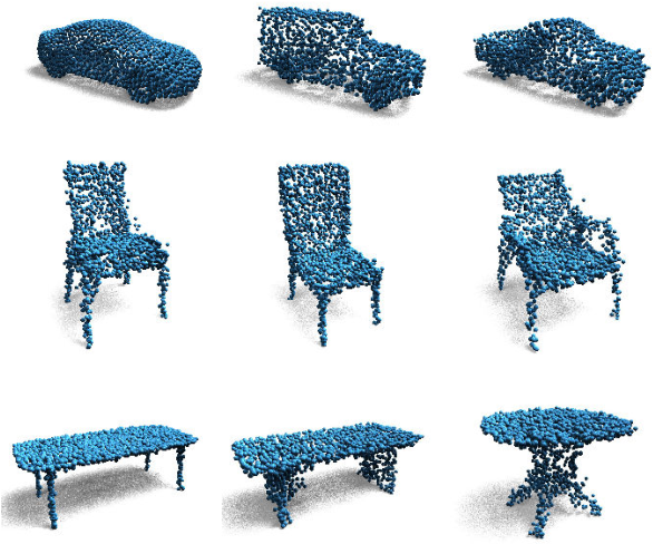 Figure 1 for Adversarial Autoencoders for Generating 3D Point Clouds