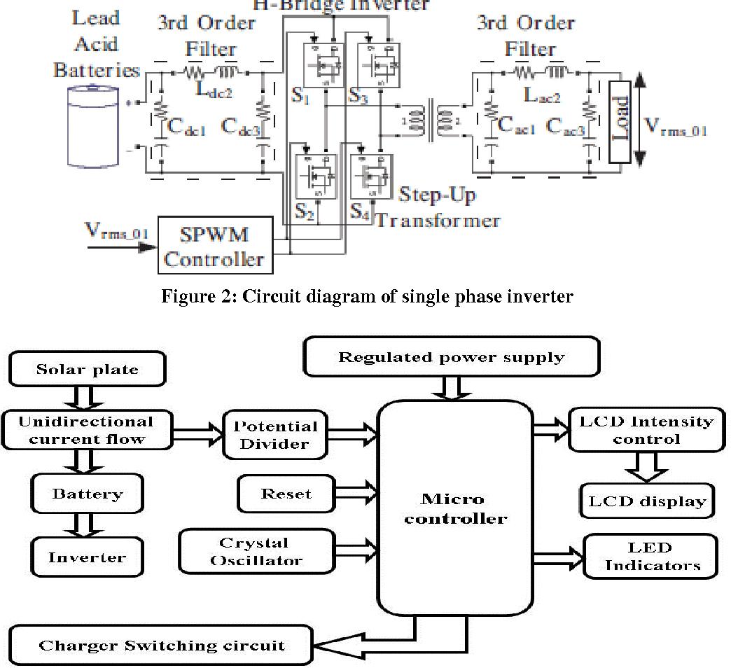 Matlab Simulink For Single Phase Pwm Inverter In An Uninterrupted H Bridge Ups Circuit Diagram Power Supply Semantic Scholar