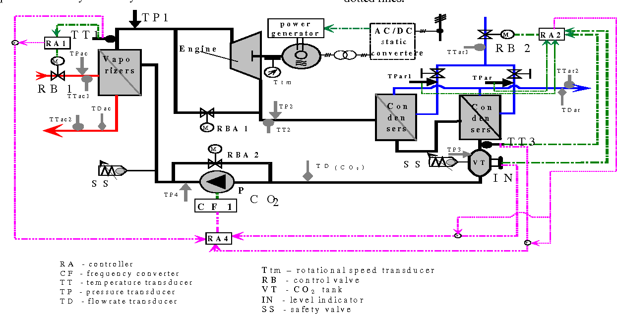 Geothermal Power Plant Block Diagram Explained Wiring Diagrams Layout Figure 1 From Design Optimization By Genetic Fusion