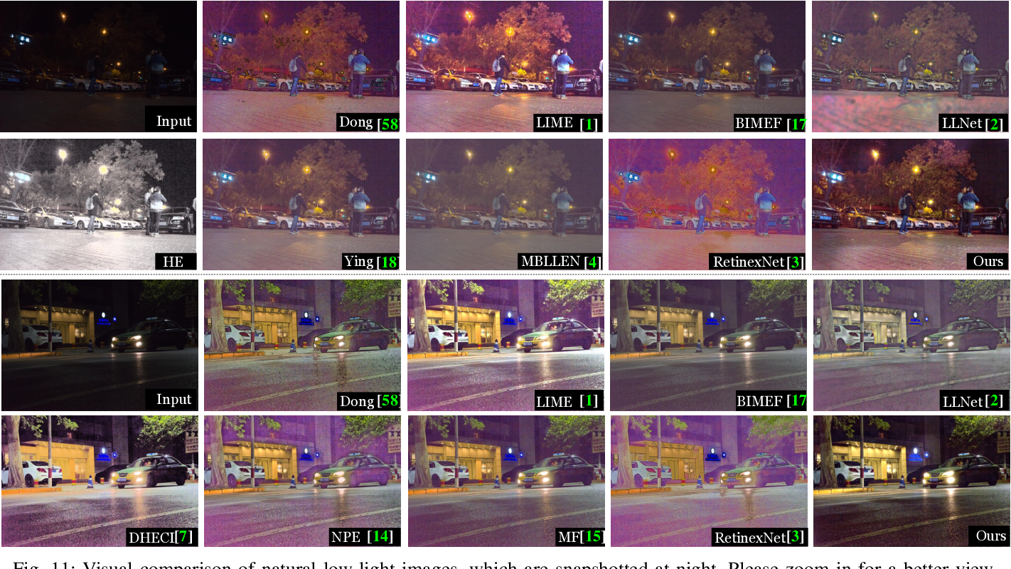 Figure 3 for Attention-guided Low-light Image Enhancement