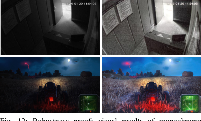 Figure 4 for Attention-guided Low-light Image Enhancement