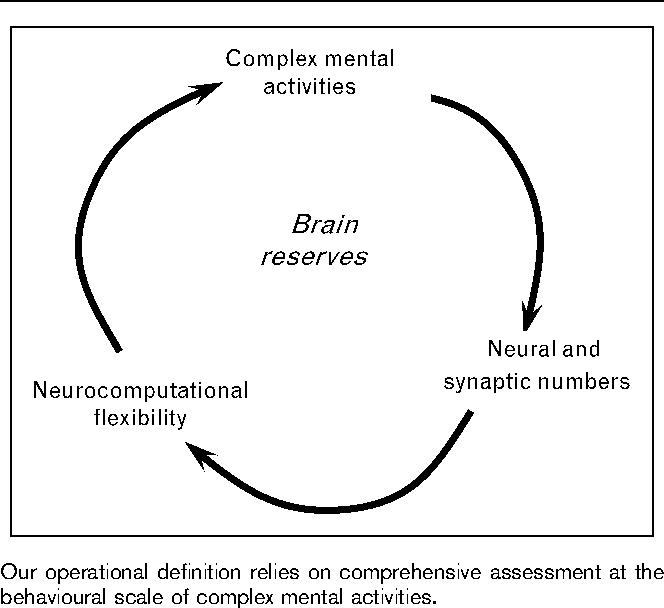 temporal flexibility definition