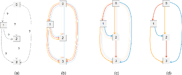 Figure 1 for Heart-Darts: Classification of Heartbeats Using Differentiable Architecture Search