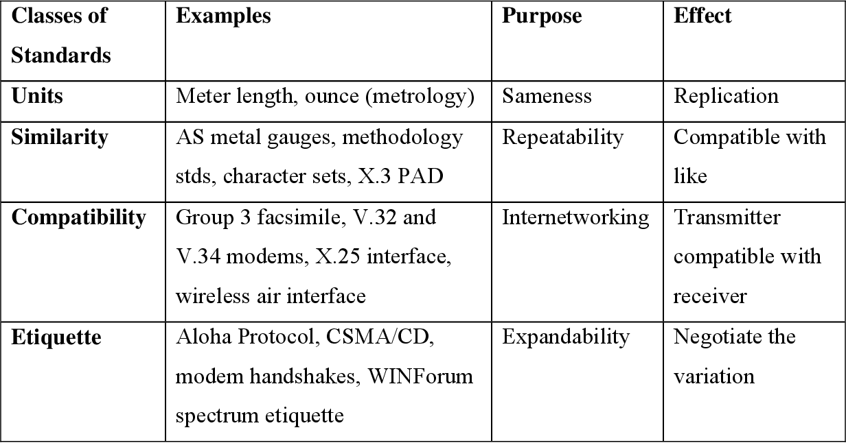 examples explanations for intellectual property