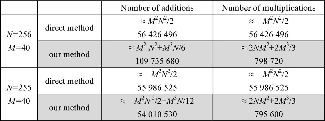 Figure 2 for Efficient Legendre moment computation for grey level images