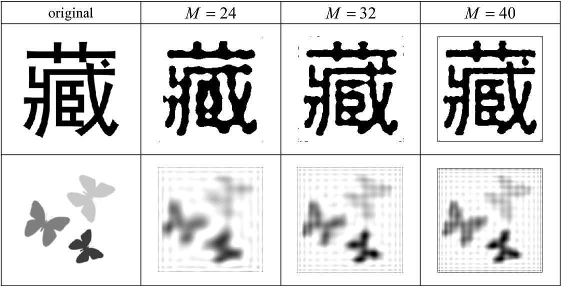Figure 3 for Efficient Legendre moment computation for grey level images