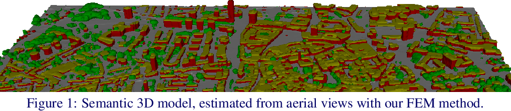 Figure 1 for Semantic 3D Reconstruction with Finite Element Bases