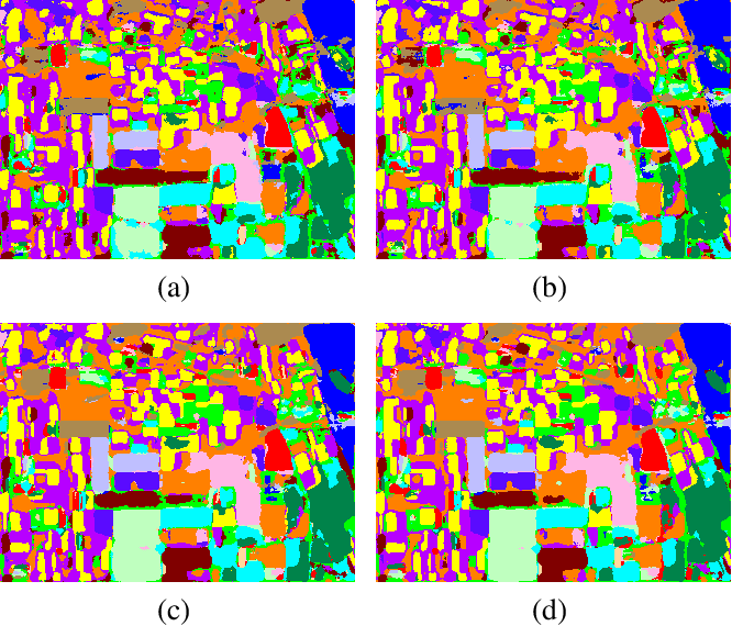 Figure 3 for PolSAR Image Classification based on Polarimetric Scattering Coding and Sparse Support Matrix Machine