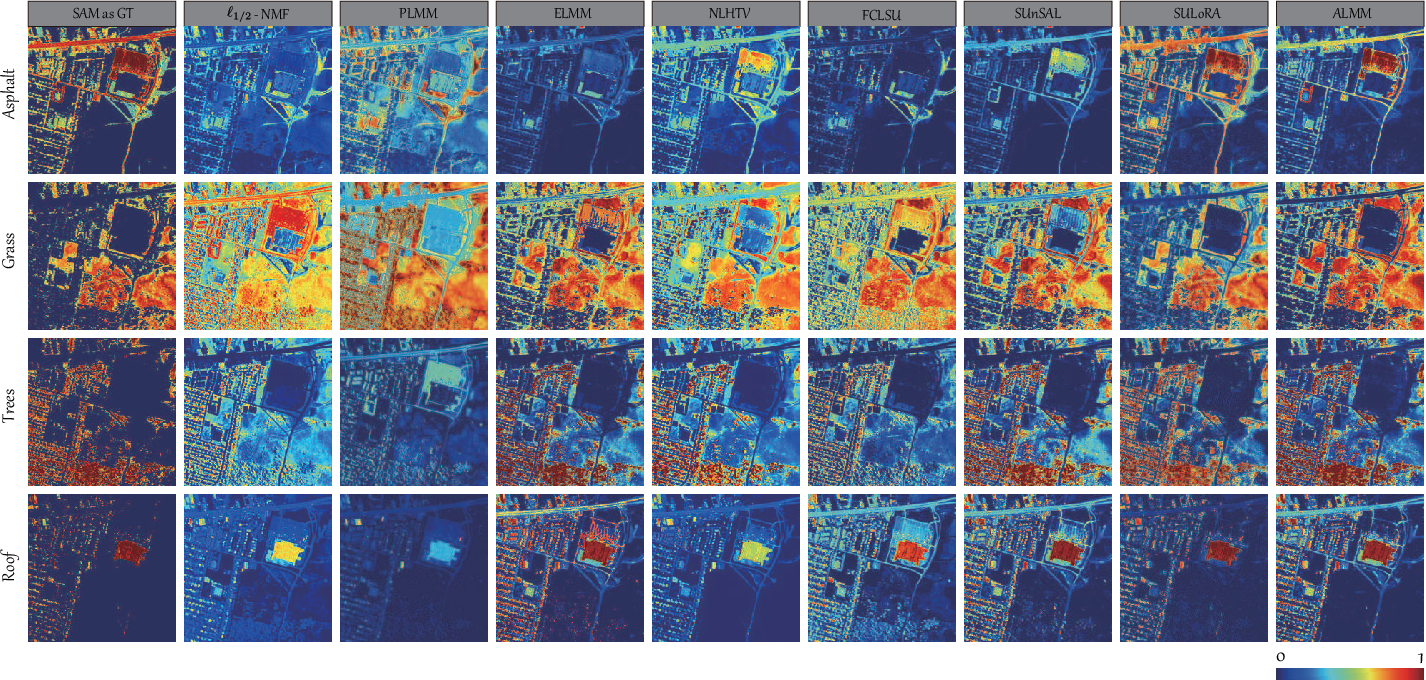 Figure 2 for Interpretable Hyperspectral AI: When Non-Convex Modeling meets Hyperspectral Remote Sensing