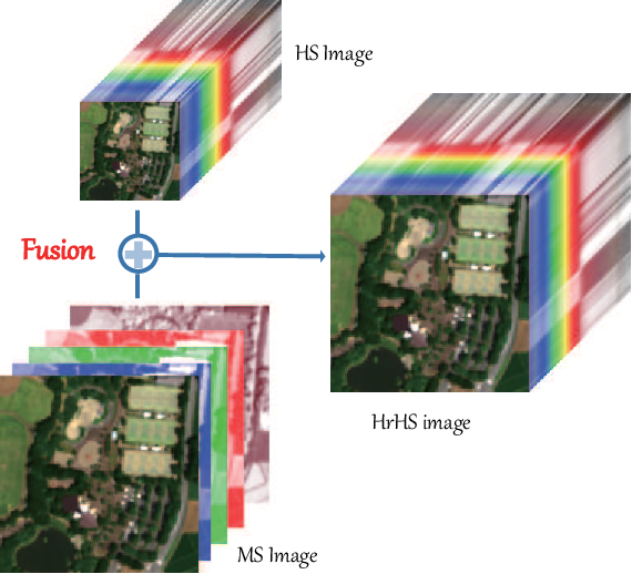 Figure 3 for Interpretable Hyperspectral AI: When Non-Convex Modeling meets Hyperspectral Remote Sensing