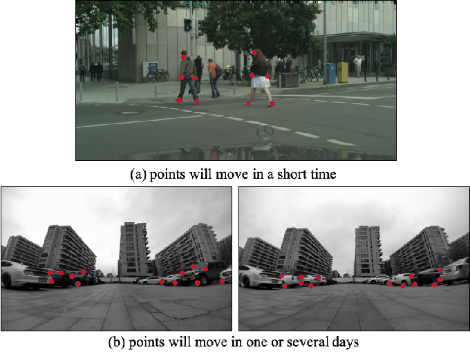 Figure 1 for Learning Local Feature Descriptor with Motion Attribute for Vision-based Localization