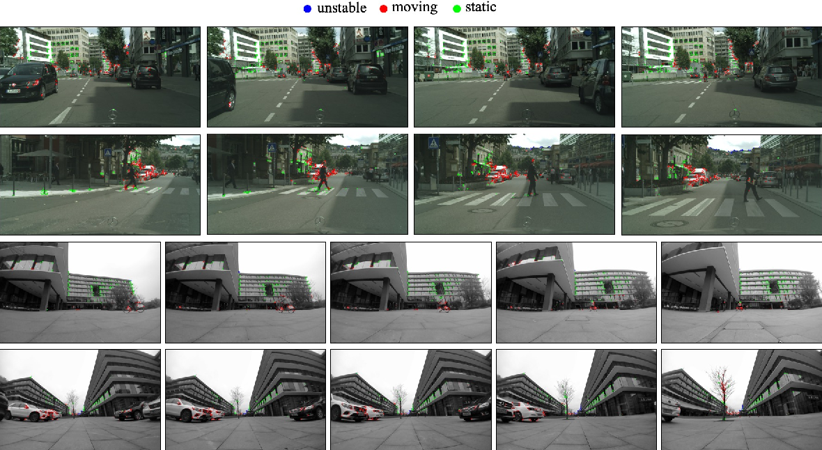 Figure 4 for Learning Local Feature Descriptor with Motion Attribute for Vision-based Localization