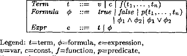 Figure 2: Syntax Used in Fig. 3