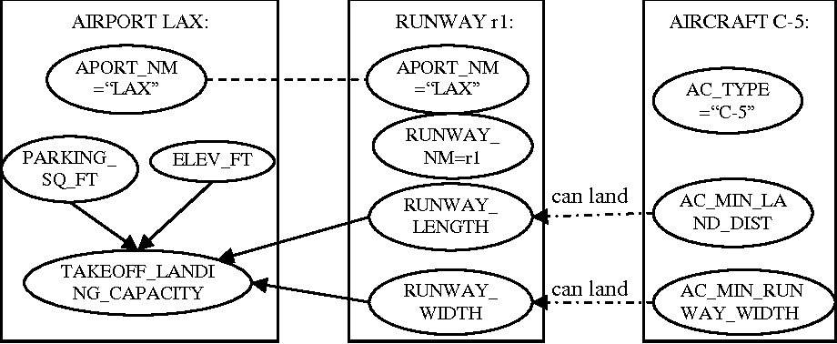 figure 15.6