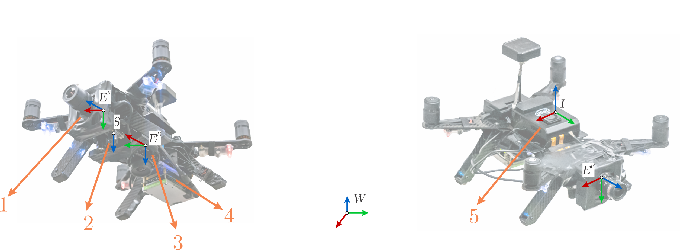 Figure 4 for EVDodge: Embodied AI For High-Speed Dodging On A Quadrotor Using Event Cameras
