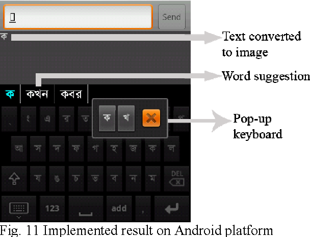 Figure 11 from Implementation of an efficient bangla soft