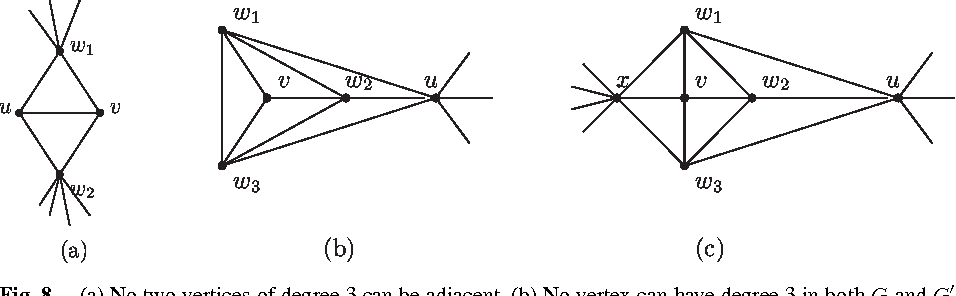 A No Two Vertices Of Degree 3 Can Be Adjacent