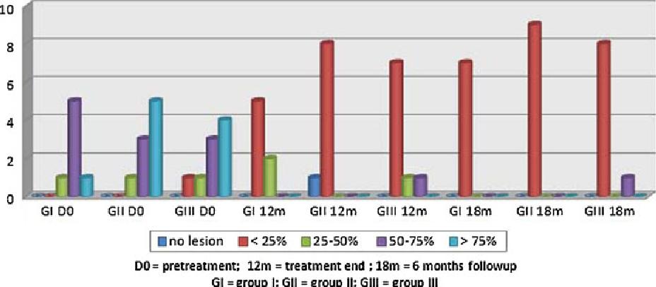 Onychomycosis Due to Neoscytalidium Treated with Oral Terbinafine ...