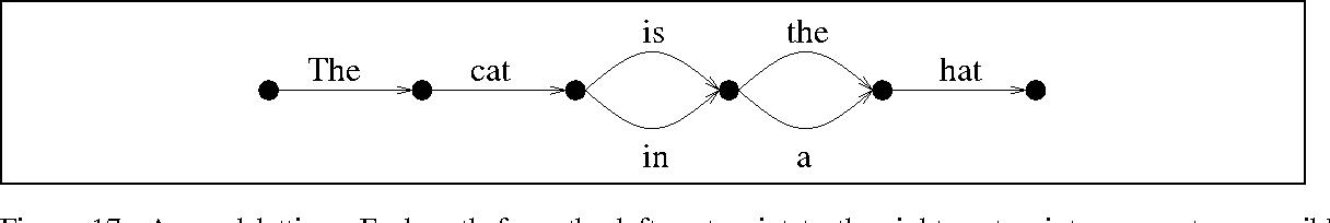 figure 17