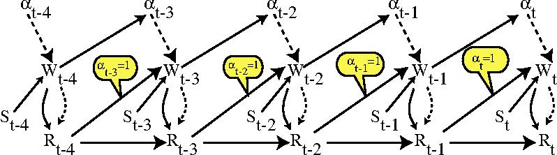 figure 62