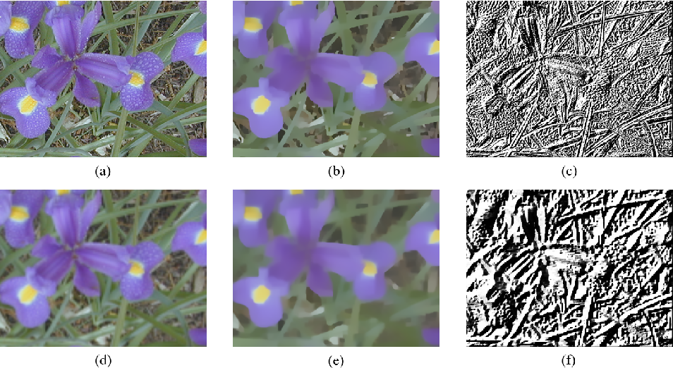 Figure 3 for Blind Quality Assessment for Image Superresolution Using Deep Two-Stream Convolutional Networks