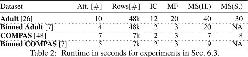 Figure 4 for Capuchin: Causal Database Repair for Algorithmic Fairness