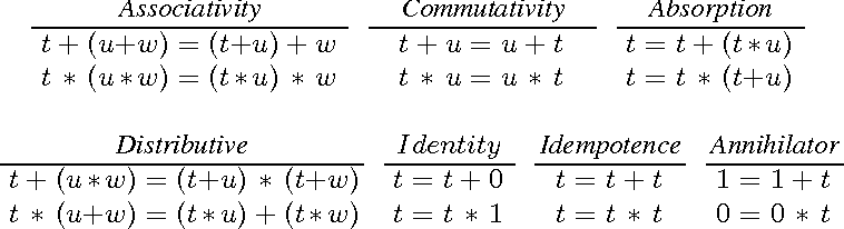 Figure 3 for An Algebra of Causal Chains