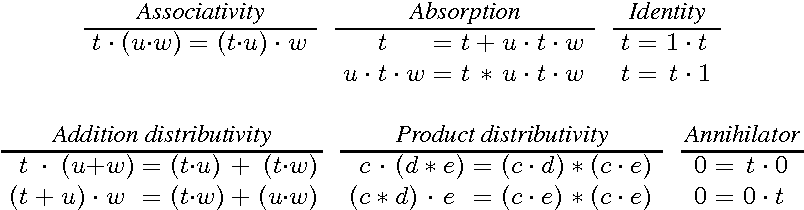 Figure 4 for An Algebra of Causal Chains