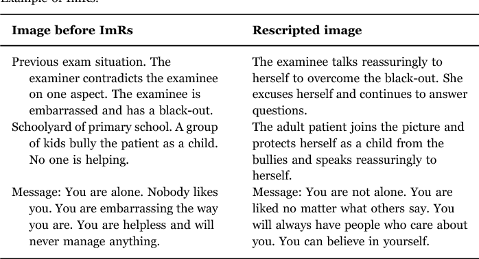 Table 2 from Effects of cognitive behavioral therapy with
