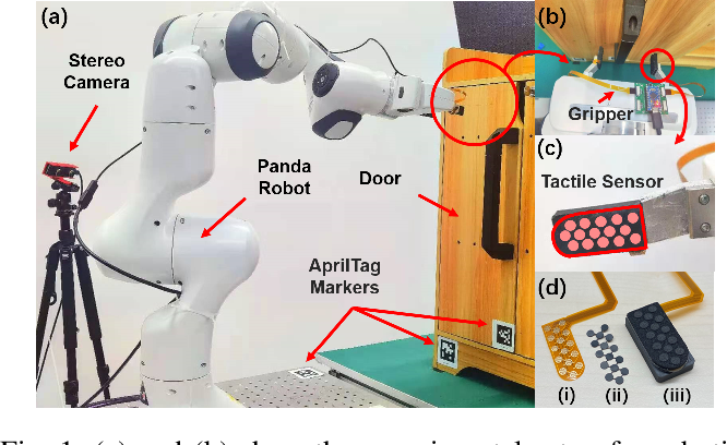 Figure 1 for Sim-to-Real Transfer for Robotic Manipulation with Tactile Sensory