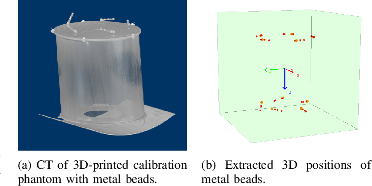 Figure 3 for Disassemblable Fieldwork CT Scanner Using a 3D-printed Calibration Phantom