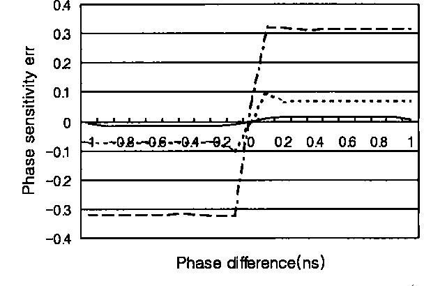 bb86afa83e23 Figure 9 from A High-Speed